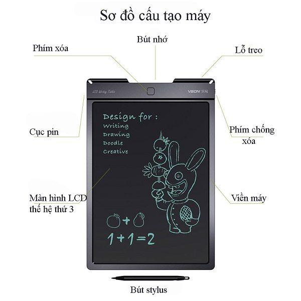Bảng viết vẽ điện tử tự xóa và lưu dữ liệu vào thiết bị Android, iPhone, iPad TechPro Vson 13 (Đen) 13inch 10