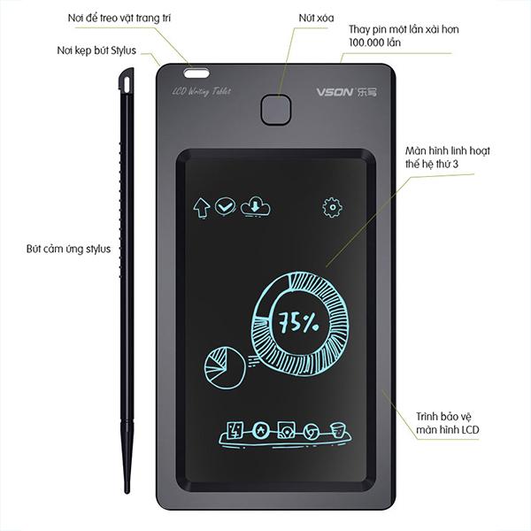 Bảng viết vẽ điện tử tự xóa và lưu dữ liệu vào thiết bị Android, iPhone, iPad TechPro Vson 5 inches bỏ túi bìa
